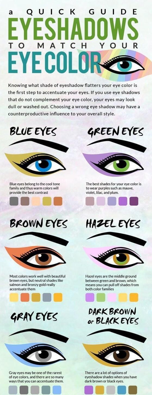 eyeshadow looks infographic